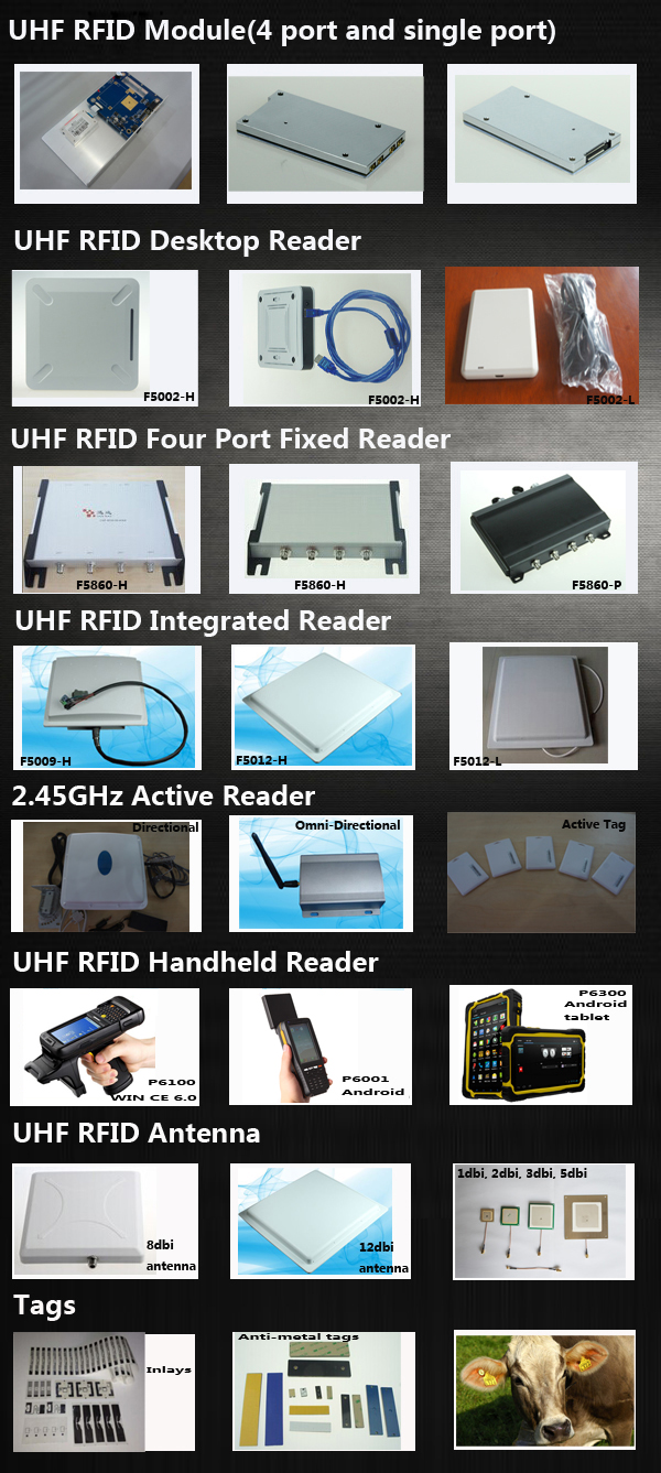 Industrial TCP / IP USB Four Port rfid reader uhf for Sports Timing System